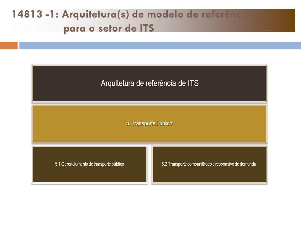 Arquitetura de referência de ITS Arquitetura de referência de ITS 5. Transporte Público 5.1 Gerenciamento de transporte público 5.2 Transporte compart