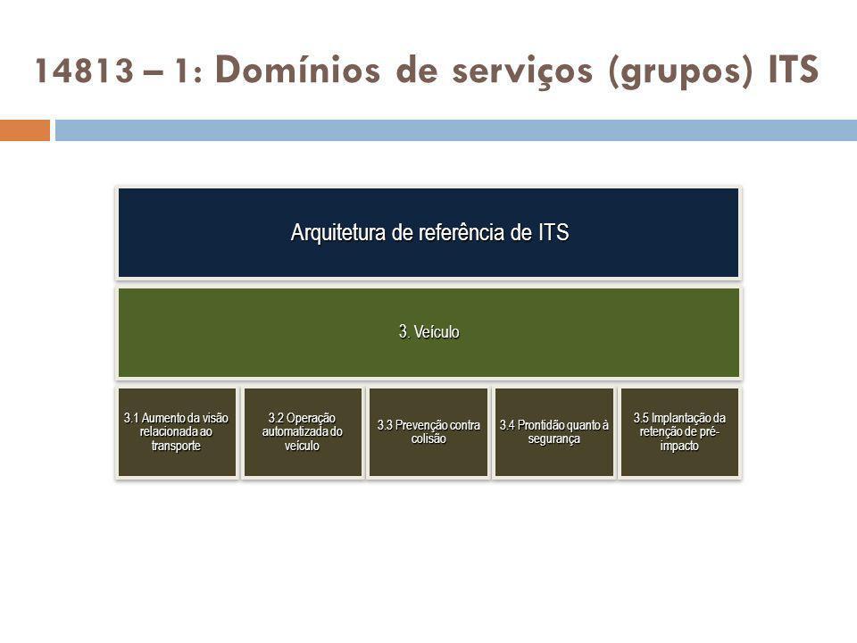Arquitetura de referência de ITS Arquitetura de referência de ITS 3. Veículo 3.1 Aumento da visão relacionada ao transporte 3.2 Operação automatizada