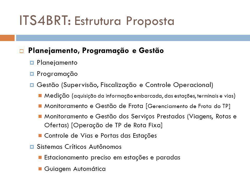 ITS4BRT: Estrutura Proposta Planejamento, Programação e Gestão Planejamento Programação Gestão (Supervisão, Fiscalização e Controle Operacional) Mediç