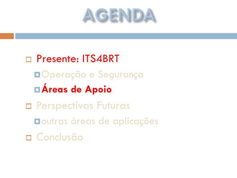 Presente: ITS4BRT Operação e Segurança Áreas de Apoio Perspectivas Futuras outras áreas de aplicações Conclusão