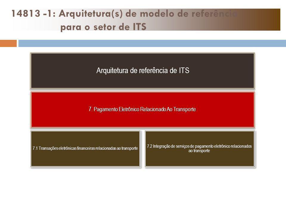 Arquitetura de referência de ITS Arquitetura de referência de ITS 7. Pagamento Eletrônico Relacionado Ao Transporte 7.1 Transações eletrônicas finance