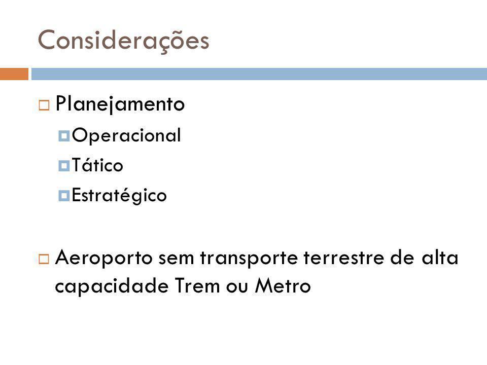 Considerações Planejamento Operacional Tático Estratégico Aeroporto sem transporte terrestre de alta capacidade Trem ou Metro