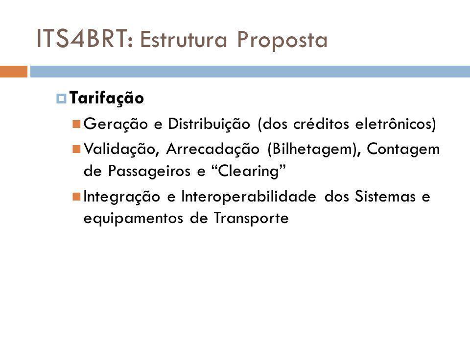 ITS4BRT: Estrutura Proposta Tarifação Geração e Distribuição (dos créditos eletrônicos) Validação, Arrecadação (Bilhetagem), Contagem de Passageiros e