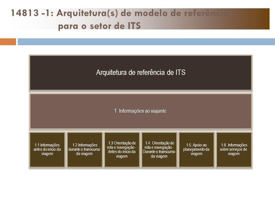 Arquitetura de referência de ITS Arquitetura de referência de ITS 1. Informações ao viajante 1.1 Informações antes do início da viagem 1.2 Informações