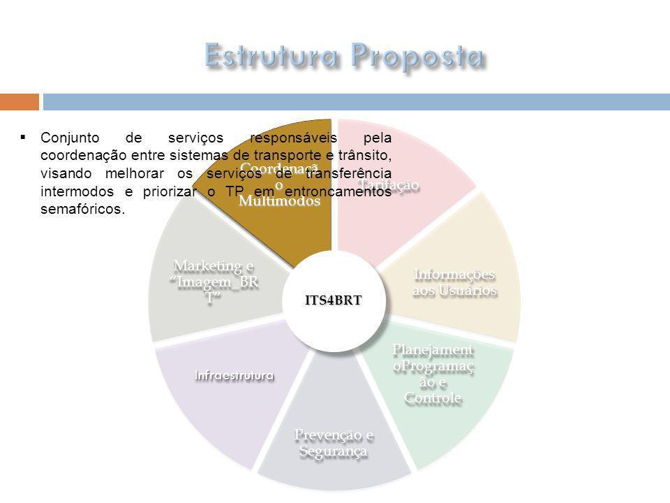 TarifaçãoTarifação Informações aos Usuários Planejament oProgramaç ão e Controle Prevenção e Segurança InfraestruturaInfraestrutura Marketing e Imagem