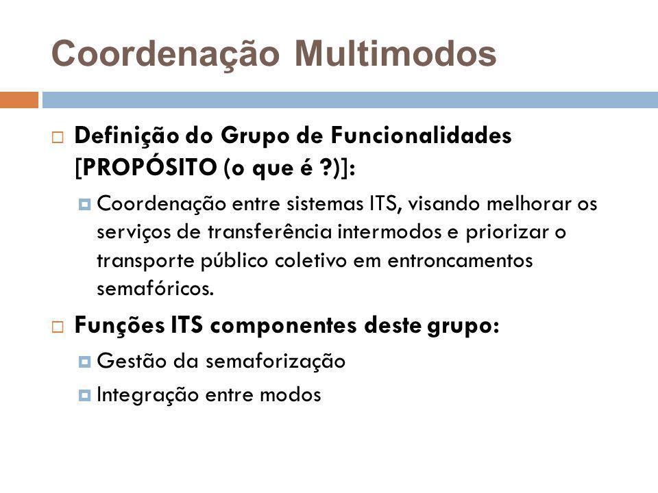Coordenação Multimodos Definição do Grupo de Funcionalidades [PROPÓSITO (o que é ?)]: Coordenação entre sistemas ITS, visando melhorar os serviços de