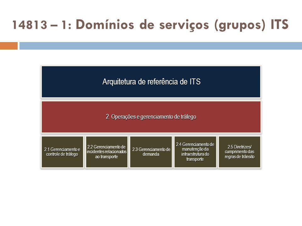 Arquitetura de referência de ITS Arquitetura de referência de ITS 2. Operações e gerenciamento de tráfego 2.1 Gerenciamento e controle de tráfego 2.2