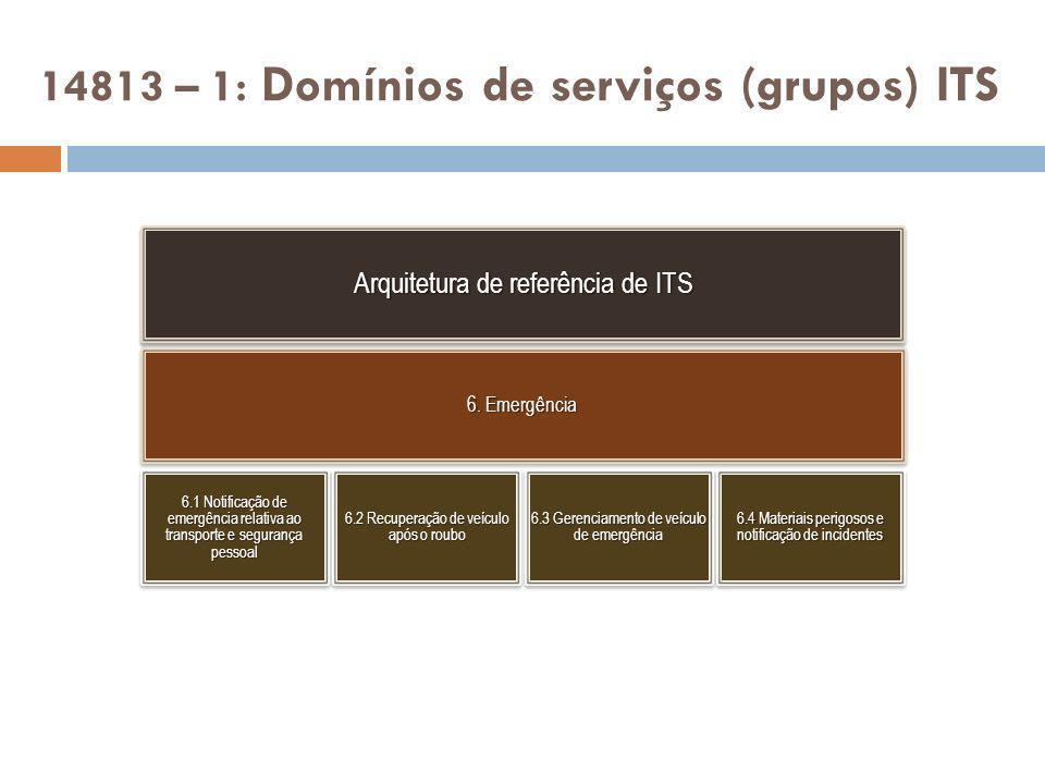 Arquitetura de referência de ITS Arquitetura de referência de ITS 6. Emergência 6.1 Notificação de emergência relativa ao transporte e segurança pesso