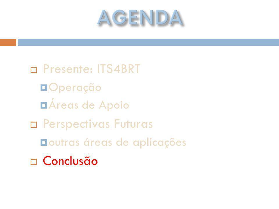 Presente: ITS4BRT Operação Áreas de Apoio Perspectivas Futuras outras áreas de aplicações Conclusão