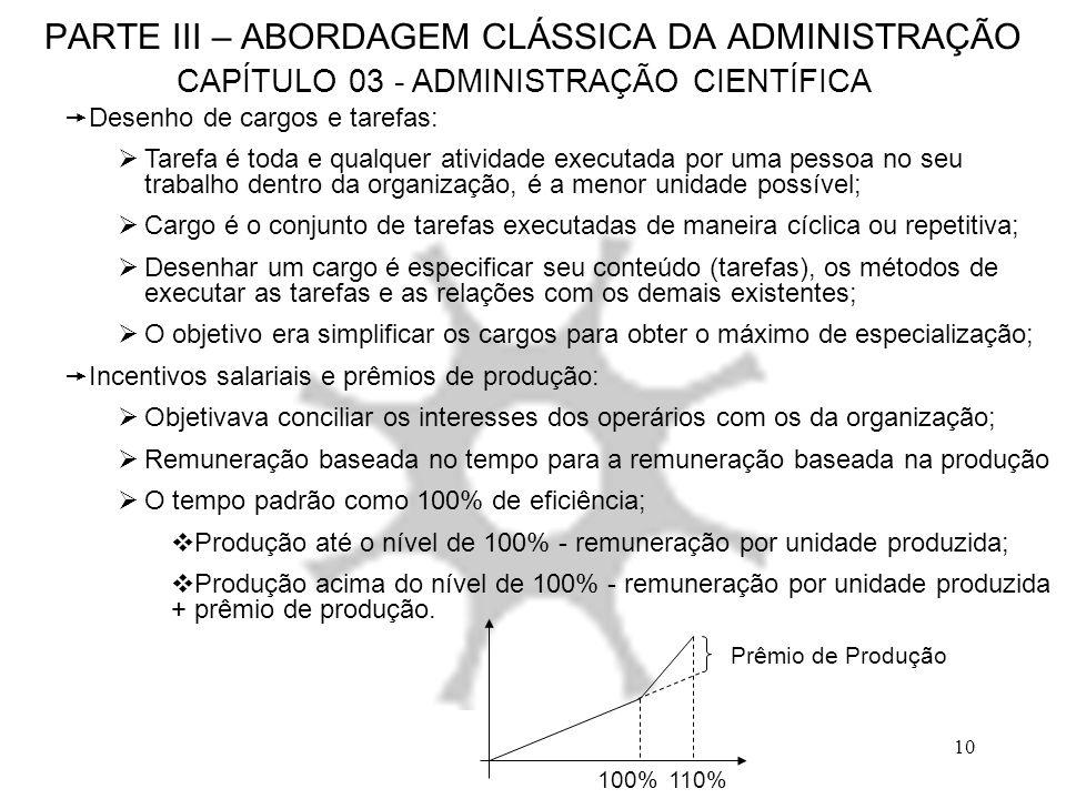 10 PARTE III – ABORDAGEM CLÁSSICA DA ADMINISTRAÇÃO CAPÍTULO 03 - ADMINISTRAÇÃO CIENTÍFICA 100%110% Prêmio de Produção Desenho de cargos e tarefas: Tar