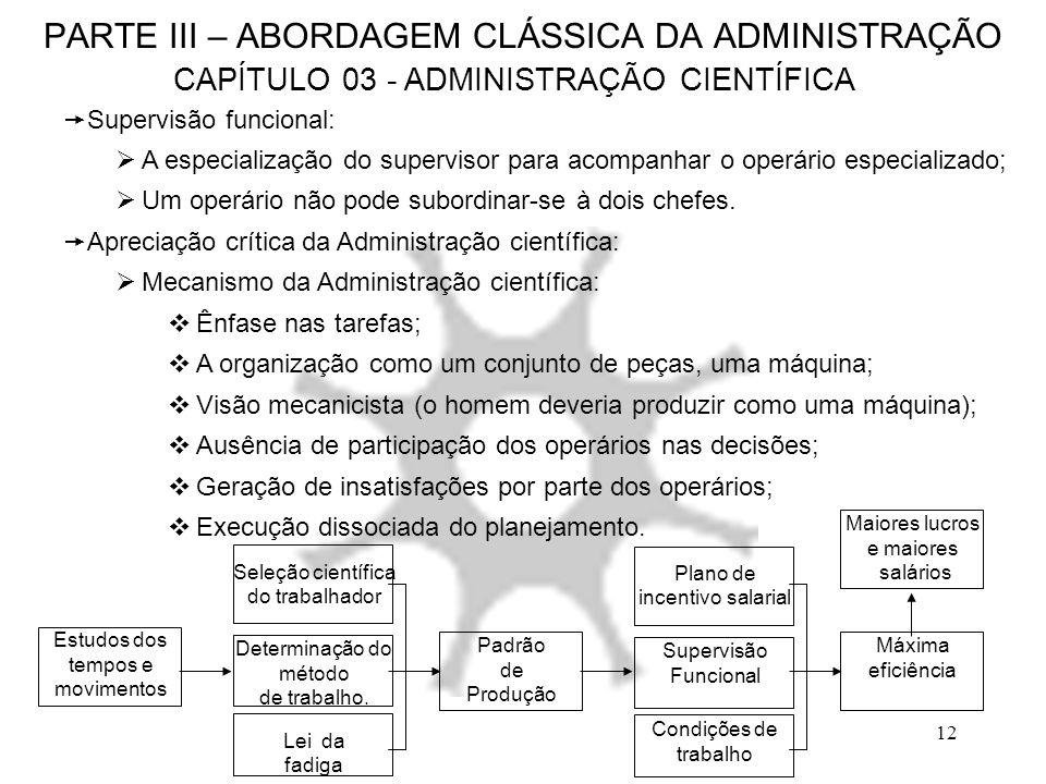 12 PARTE III – ABORDAGEM CLÁSSICA DA ADMINISTRAÇÃO CAPÍTULO 03 - ADMINISTRAÇÃO CIENTÍFICA Supervisão funcional: A especialização do supervisor para ac