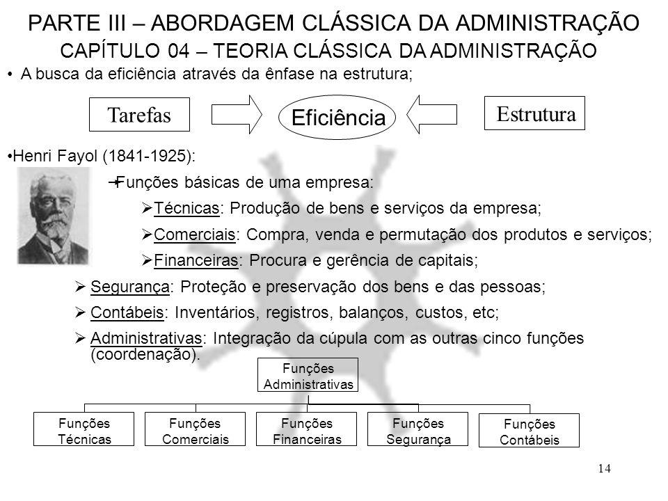 14 PARTE III – ABORDAGEM CLÁSSICA DA ADMINISTRAÇÃO CAPÍTULO 04 – TEORIA CLÁSSICA DA ADMINISTRAÇÃO A busca da eficiência através da ênfase na estrutura