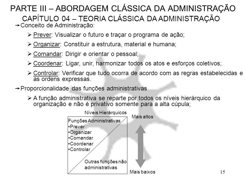 15 PARTE III – ABORDAGEM CLÁSSICA DA ADMINISTRAÇÃO CAPÍTULO 04 – TEORIA CLÁSSICA DA ADMINISTRAÇÃO Conceito de Administração: Prever: Visualizar o futu