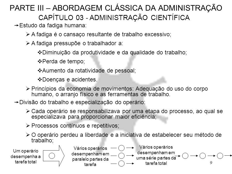 9 PARTE III – ABORDAGEM CLÁSSICA DA ADMINISTRAÇÃO CAPÍTULO 03 - ADMINISTRAÇÃO CIENTÍFICA Divisão do trabalho e especialização do operário: Cada operár
