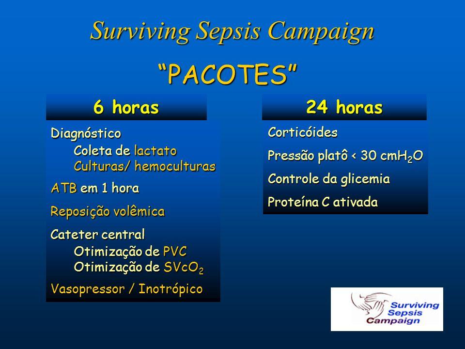 PACOTES 6 horas 24 horas Diagnóstico Coleta de lactato Culturas/ hemoculturas ATB em 1 hora Reposição volêmica Cateter central Otimização de PVC Otimi