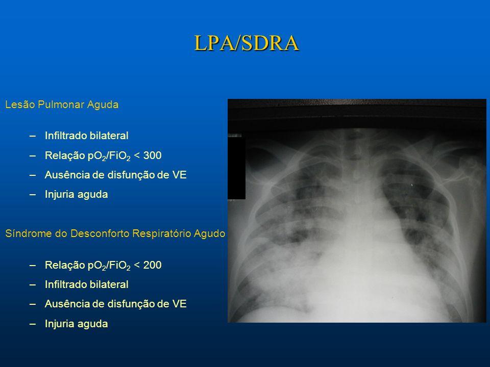 LPA/SDRA Lesão Pulmonar Aguda –Infiltrado bilateral –Relação pO 2 /FiO 2 < 300 –Ausência de disfunção de VE –Injuria aguda Síndrome do Desconforto Res