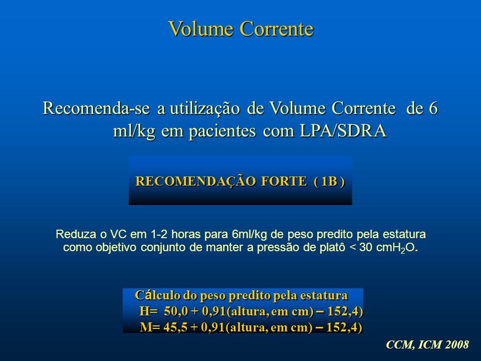 CCM, ICM 2008 Recomenda-se a utilização de Volume Corrente de 6 ml/kg em pacientes com LPA/SDRA Volume Corrente Reduza o VC em 1-2 horas para 6ml/kg d