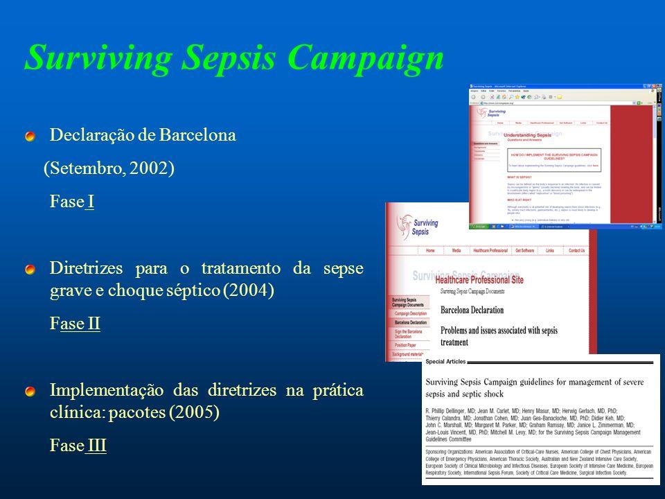 Declaração de Barcelona (Setembro, 2002) Fase I Diretrizes para o tratamento da sepse grave e choque séptico (2004) Fase II Implementação das diretriz