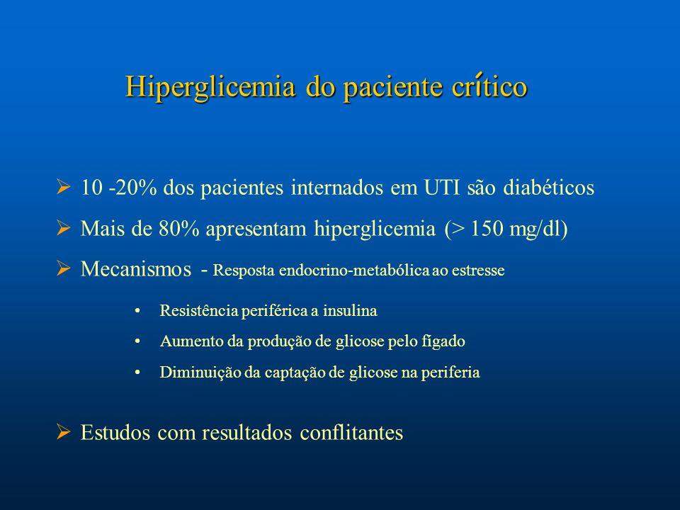Hiperglicemia do paciente cr í tico 10 -20% dos pacientes internados em UTI são diabéticos Mais de 80% apresentam hiperglicemia (> 150 mg/dl) Mecanism