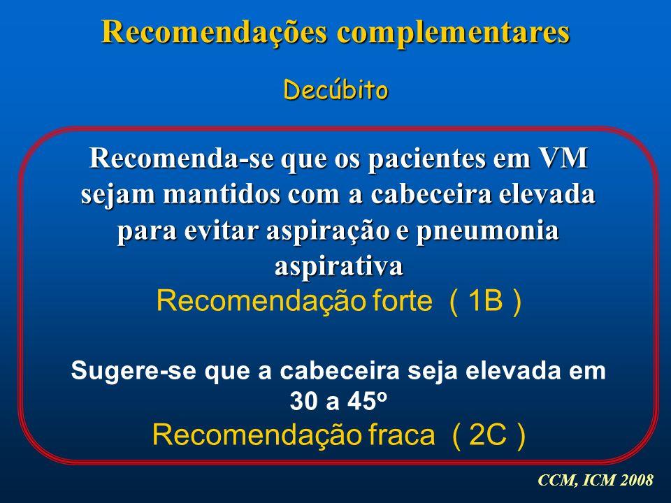 CCM, ICM 2008 Recomenda-se que os pacientes em VM sejam mantidos com a cabeceira elevada para evitar aspiração e pneumonia aspirativa Recomendação for