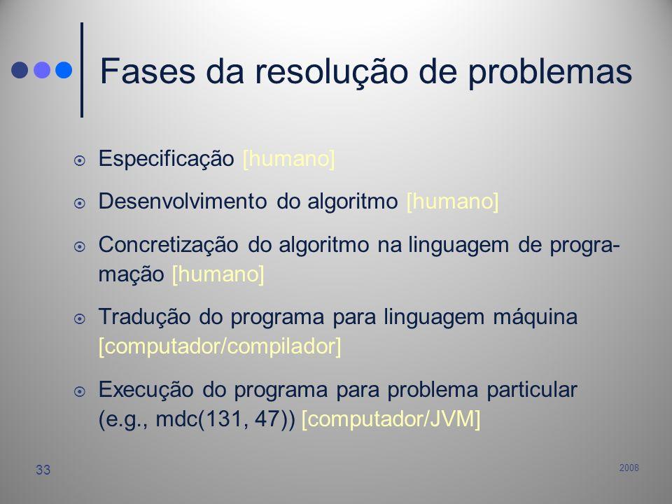 2008 33 Fases da resolução de problemas Especificação [humano] Desenvolvimento do algoritmo [humano] Concretização do algoritmo na linguagem de progra