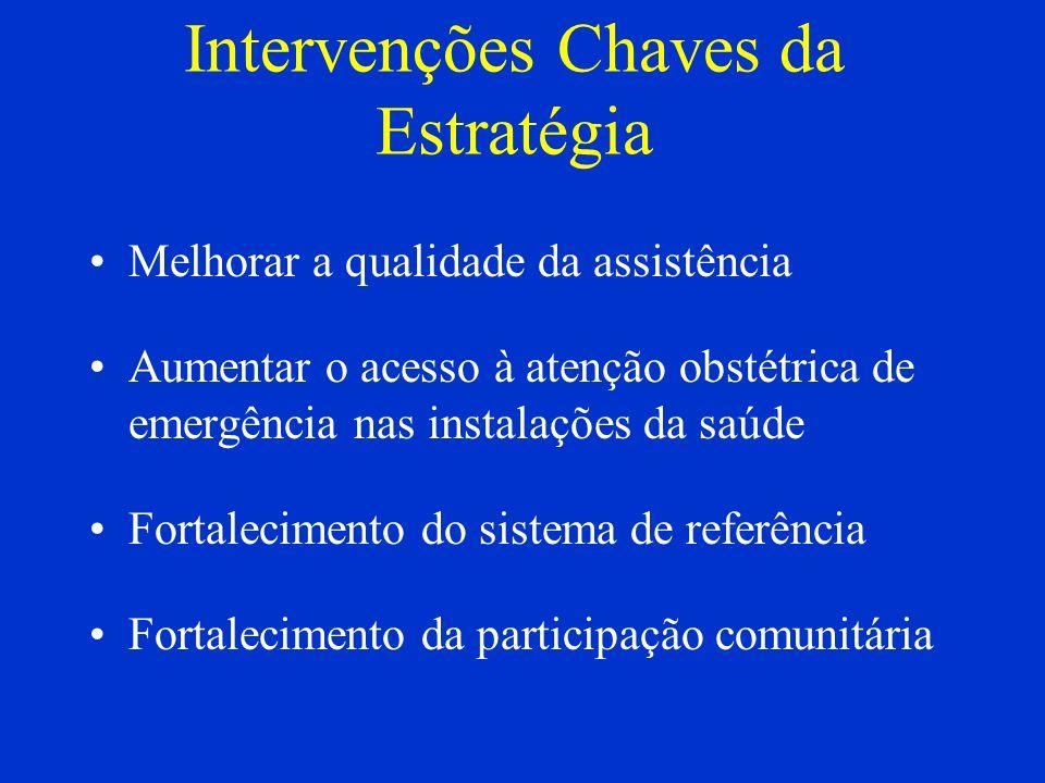 Intervenções Chaves da Estratégia Melhorar a qualidade da assistência Aumentar o acesso à atenção obstétrica de emergência nas instalações da saúde Fo