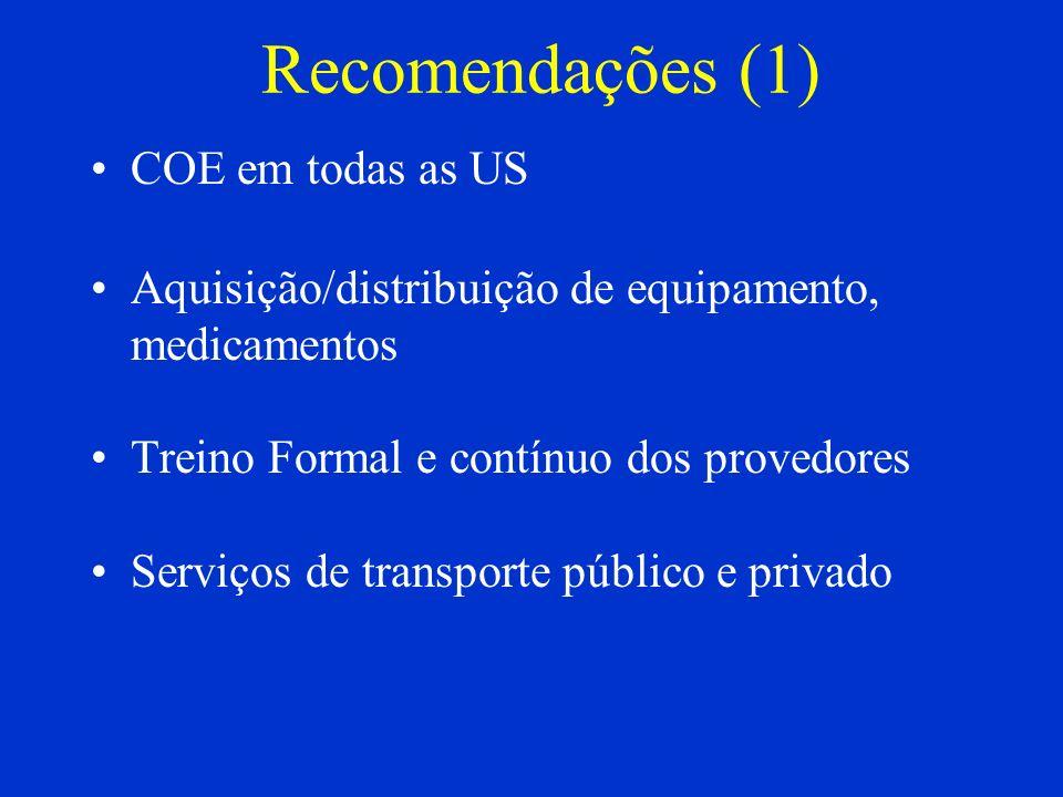 Recomendações (1) COE em todas as US Aquisição/distribuição de equipamento, medicamentos Treino Formal e contínuo dos provedores Serviços de transport