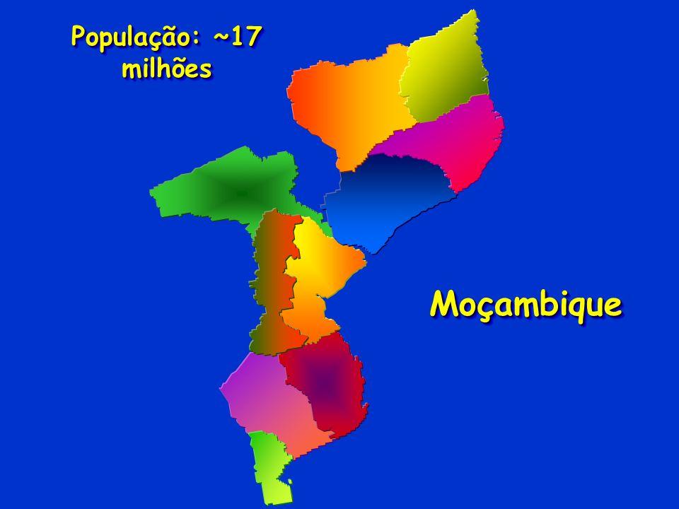 População: ~17 milhões MoçambiqueMoçambique