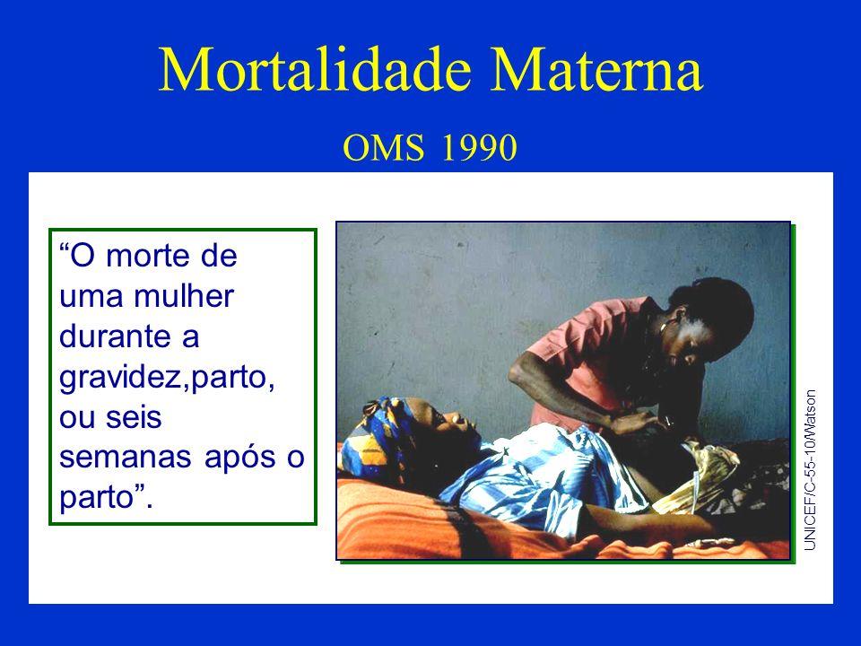 Mortalidade Materna OMS 1990 UNICEF/C-55-10/Watson O morte de uma mulher durante a gravidez,parto, ou seis semanas após o parto.