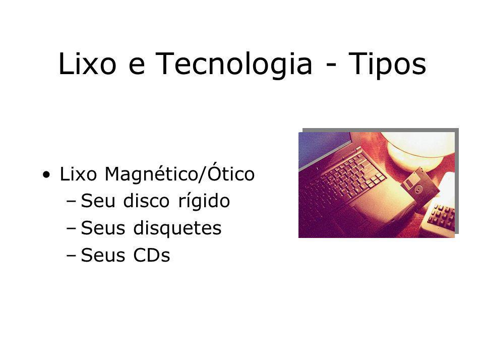 Prof.Hélio L. Costa Jr. Soluções Reciclagem Quem vai pagar a conta.