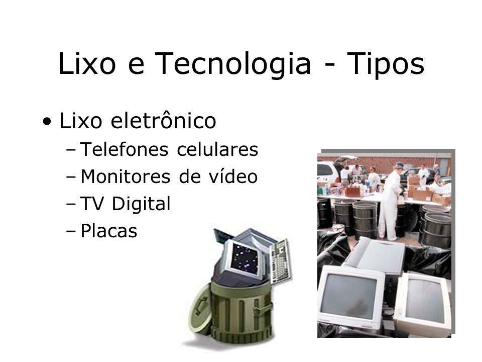Prof. Hélio L. Costa Jr. Lixo e Tecnologia - Tipos Lixo eletrônico –Telefones celulares –Monitores de vídeo –TV Digital –Placas