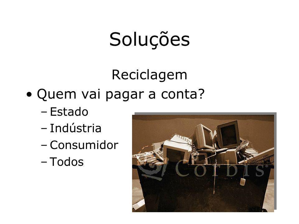 Prof. Hélio L. Costa Jr. Soluções Reciclagem Quem vai pagar a conta? –Estado –Indústria –Consumidor –Todos
