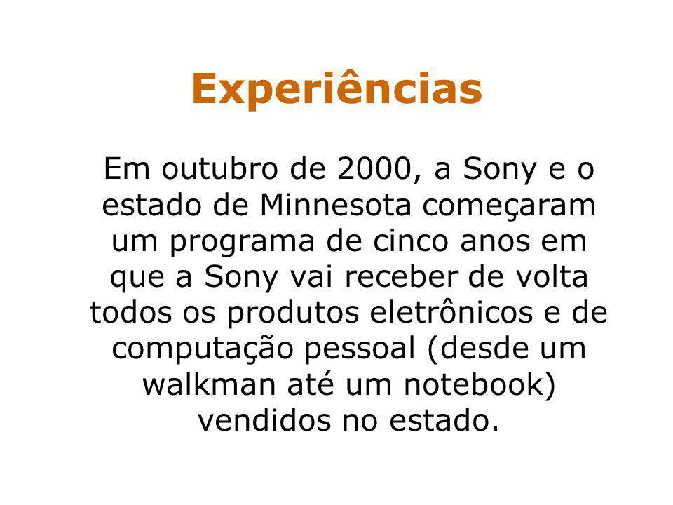 Prof. Hélio L. Costa Jr. Experiências Em outubro de 2000, a Sony e o estado de Minnesota começaram um programa de cinco anos em que a Sony vai receber
