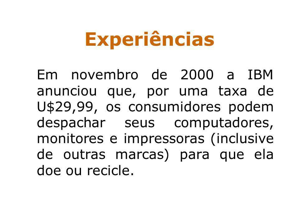 Prof. Hélio L. Costa Jr. Em novembro de 2000 a IBM anunciou que, por uma taxa de U$29,99, os consumidores podem despachar seus computadores, monitores
