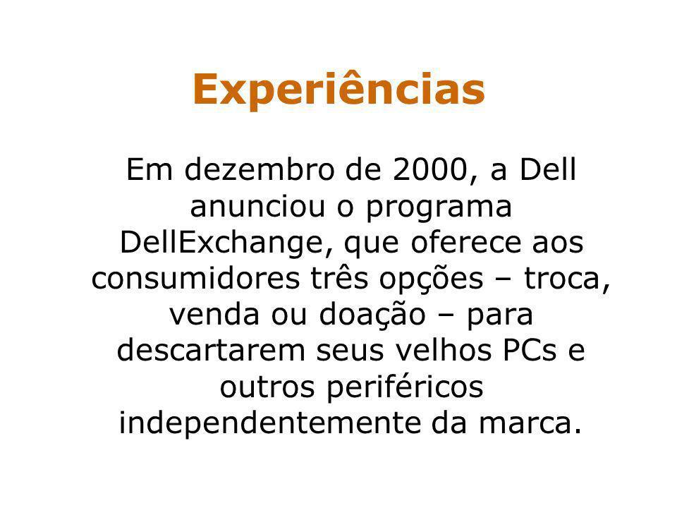 Prof. Hélio L. Costa Jr. Em dezembro de 2000, a Dell anunciou o programa DellExchange, que oferece aos consumidores três opções – troca, venda ou doaç