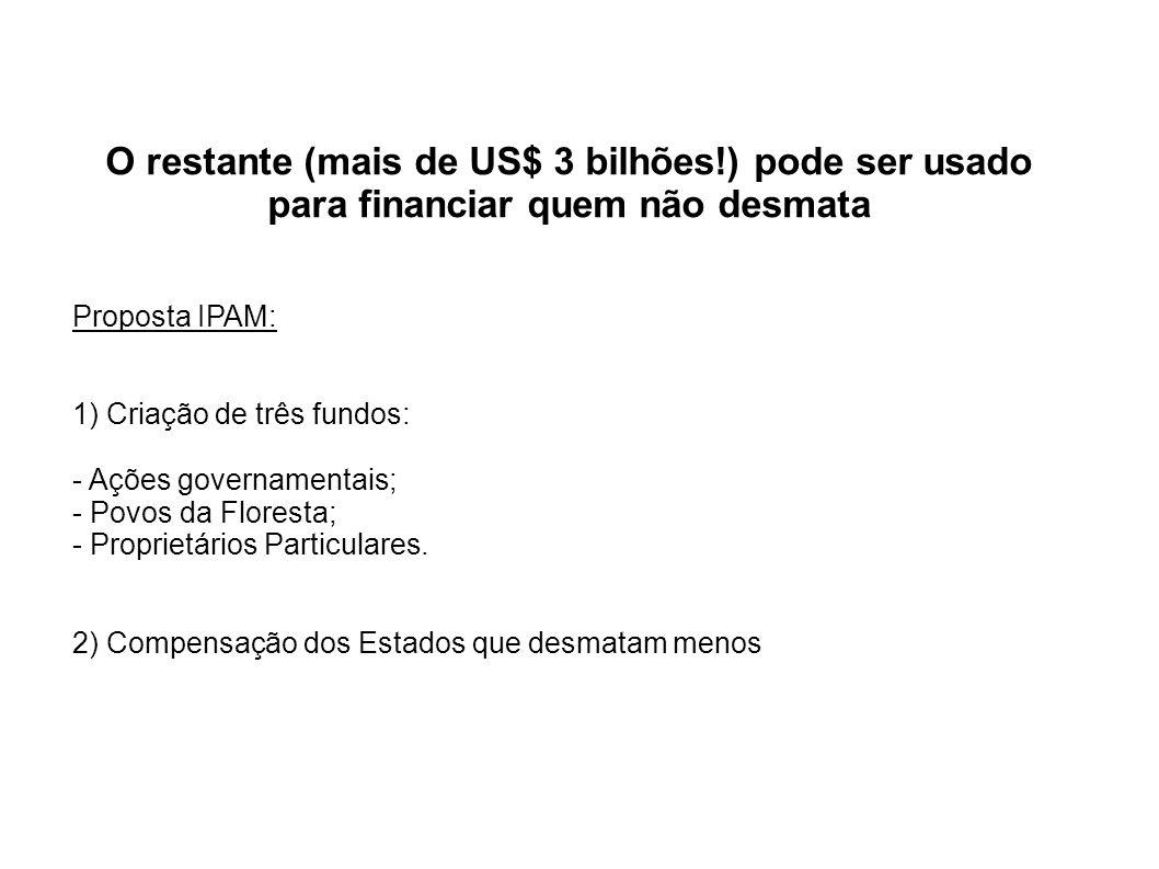 Tendências Atuais Governo brasileiro mantém uma posição contra o mercado compensátorio??.