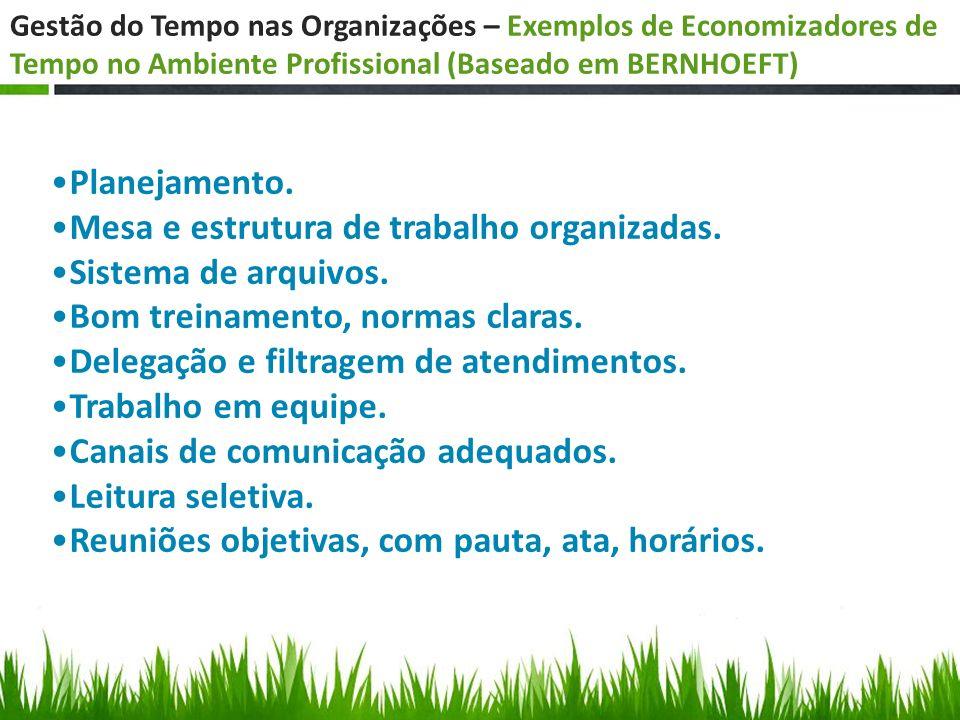 Gestão do Tempo nas Organizações – Exemplos de Economizadores de Tempo no Ambiente Profissional (Baseado em BERNHOEFT) Planejamento. Mesa e estrutura