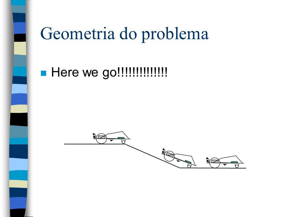 Geometria do problema n Here we go!!!!!!!!!!!!!!