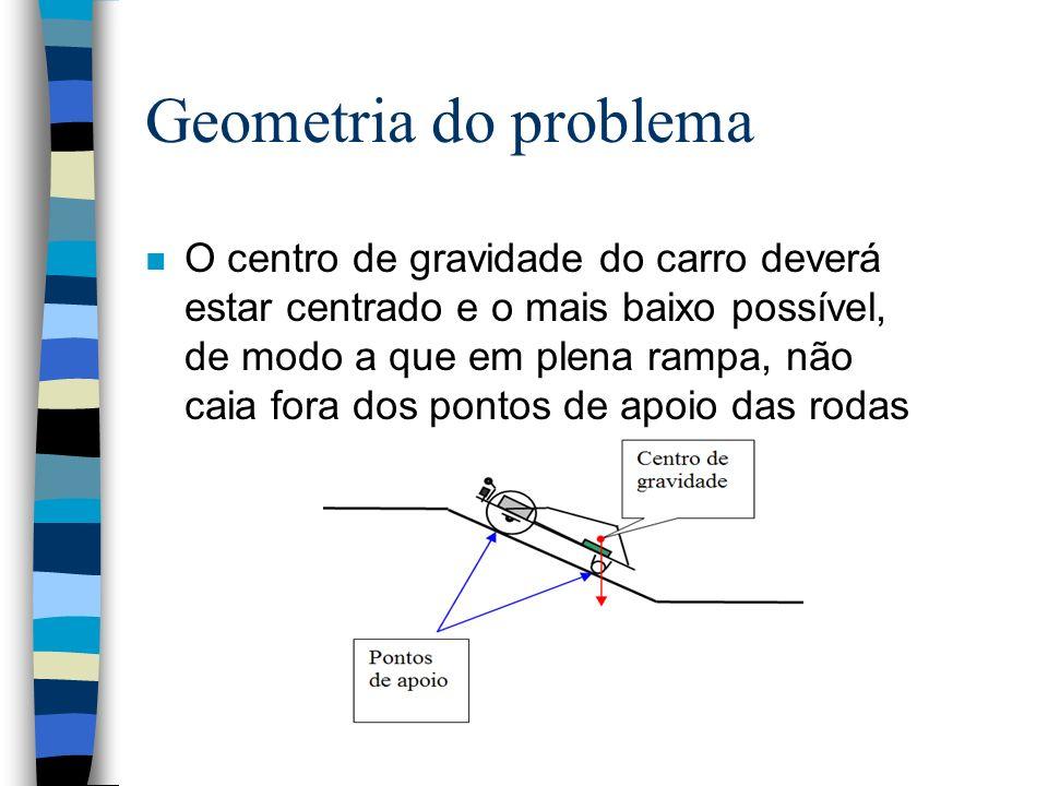 Geometria do problema n O centro de gravidade do carro deverá estar centrado e o mais baixo possível, de modo a que em plena rampa, não caia fora dos
