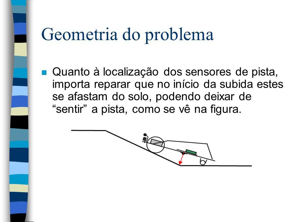 Geometria do problema n Quanto à localização dos sensores de pista, importa reparar que no início da subida estes se afastam do solo, podendo deixar d