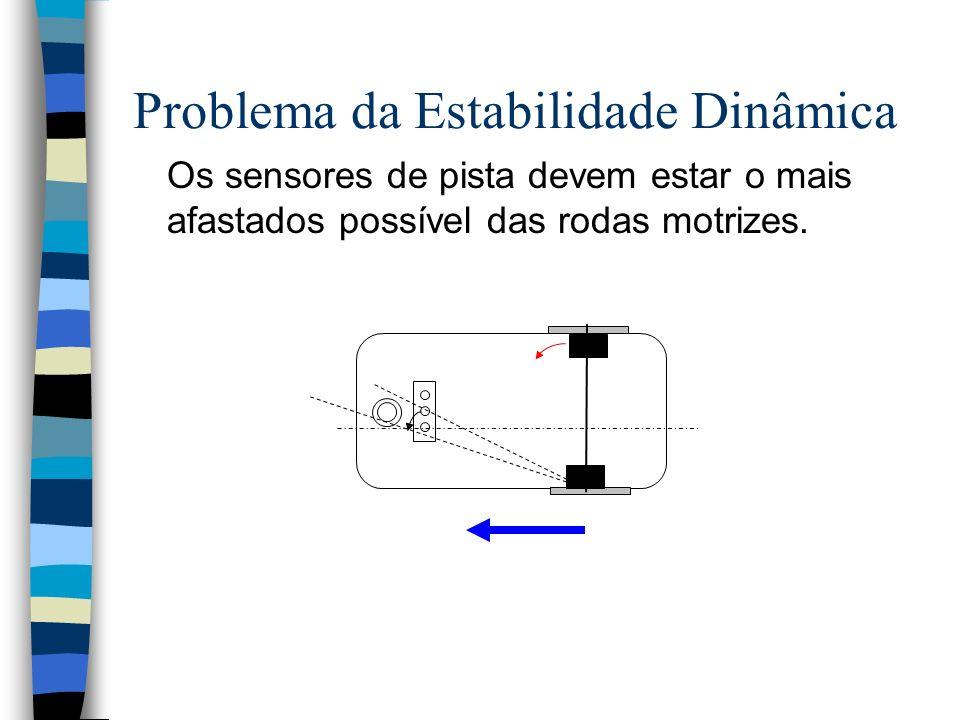 Problema da Estabilidade Dinâmica Os sensores de pista devem estar o mais afastados possível das rodas motrizes.