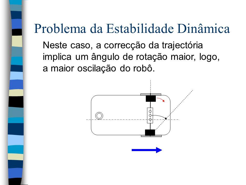 Problema da Estabilidade Dinâmica Neste caso, a correcção da trajectória implica um ângulo de rotação maior, logo, a maior oscilação do robô.