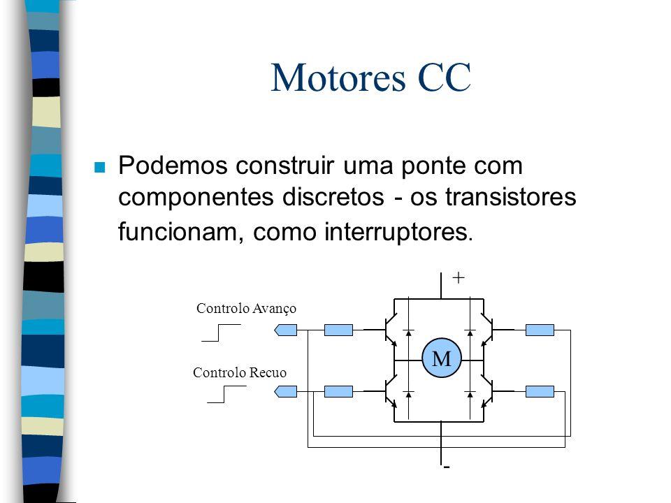 Motores CC n Podemos construir uma ponte com componentes discretos - os transistores funcionam, como interruptores. M - + Controlo Avanço Controlo Rec