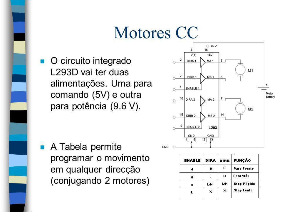 Motores CC n O circuito integrado L293D vai ter duas alimentações. Uma para comando (5V) e outra para potência (9.6 V). n A Tabela permite programar o