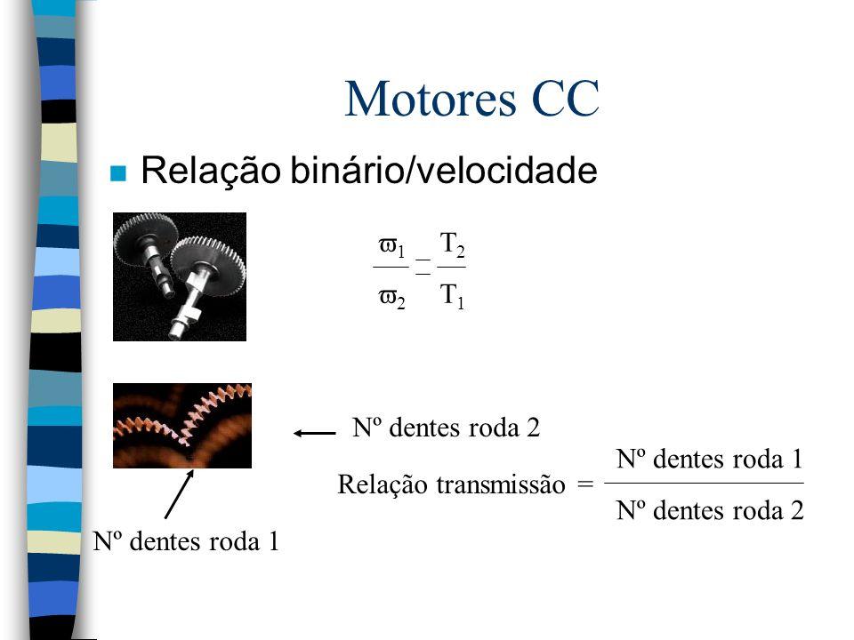 Motores CC n Relação binário/velocidade Nº dentes roda 1 1 T 2 2 T 1 Nº dentes roda 2 Nº dentes roda 1 Nº dentes roda 2 Relação transmissão =