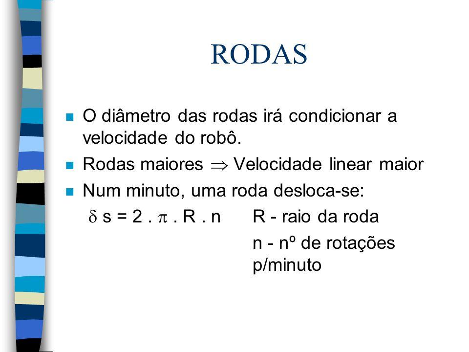 RODAS n O diâmetro das rodas irá condicionar a velocidade do robô. n Rodas maiores Velocidade linear maior n Num minuto, uma roda desloca-se: s = 2..