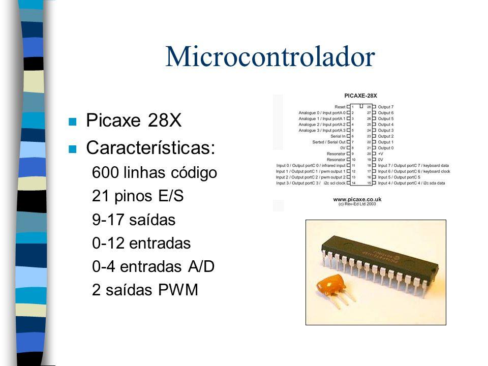 Microcontrolador n Picaxe 28X n Características: 600 linhas código 21 pinos E/S 9-17 saídas 0-12 entradas 0-4 entradas A/D 2 saídas PWM