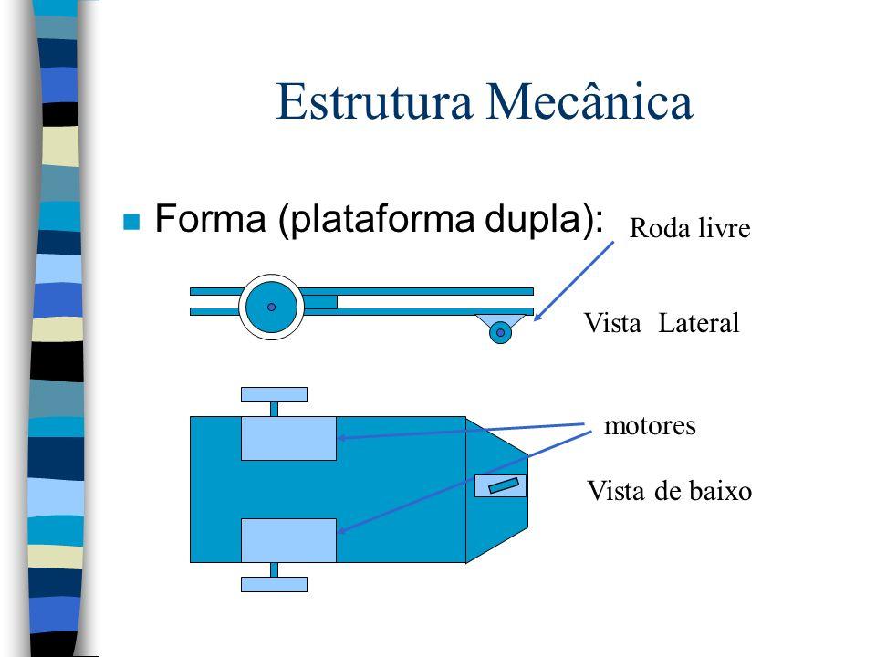 Estrutura Mecânica n Forma (plataforma dupla): Roda livre Vista de baixo motores Vista Lateral