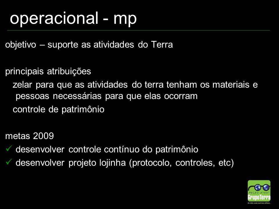 operacional - mp objetivo – suporte as atividades do Terra principais atribuições zelar para que as atividades do terra tenham os materiais e pessoas