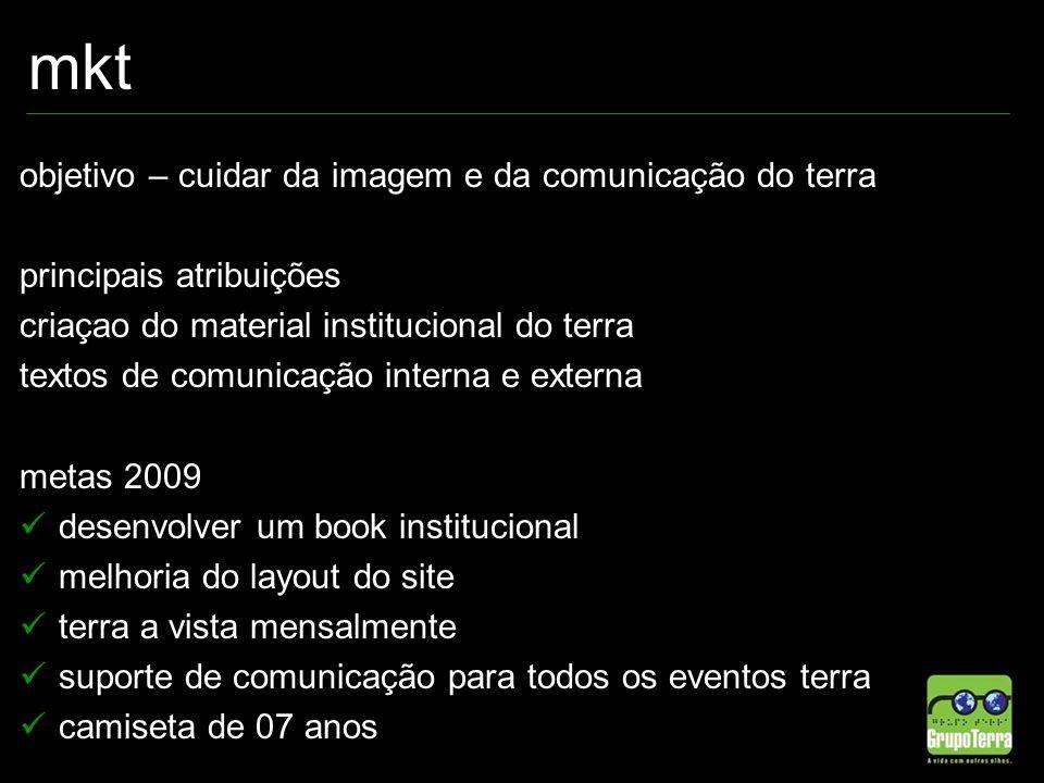 mkt objetivo – cuidar da imagem e da comunicação do terra principais atribuições criaçao do material institucional do terra textos de comunicação inte